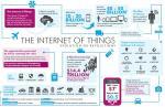 IoT - Internet of Things - Evoluzione o Rivoluzione? Il libro bianco di AIG
